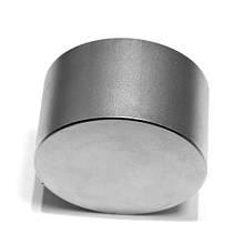 Неодимовый магнит – классификация и применение