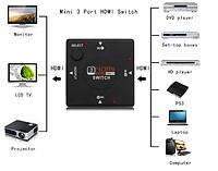 HDMI свитч 3 порта сплиттер