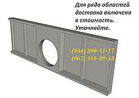 ОП-8 (d = 1250мм) оголовки труб проходные железобнтонные