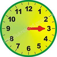 Демонстраційний матеріал Годинник (2306)