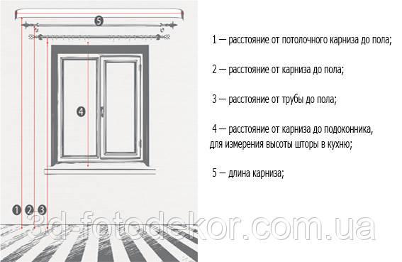 как сделать замеры для фото штор