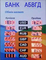 Табло обмена валют CE77-7-4