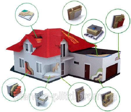 Места утепления дома базальтовой теплоизоляцией
