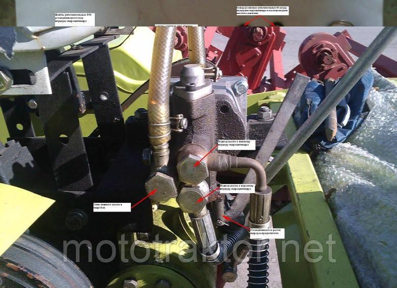 Гидравлическая система навесног механизма DW120B, BM
