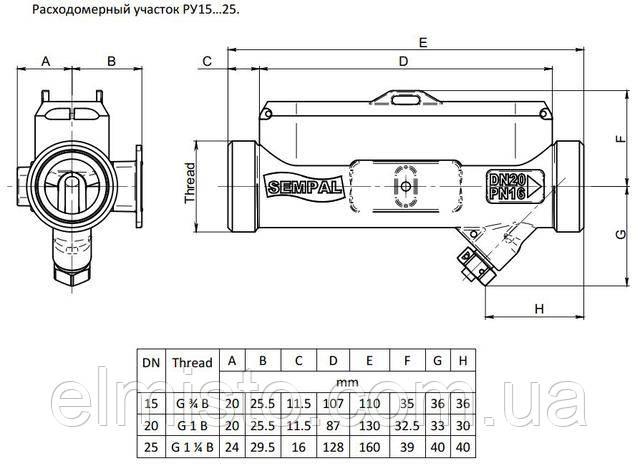 Габаритные размеры теплосчетчика Ду15-Ду25