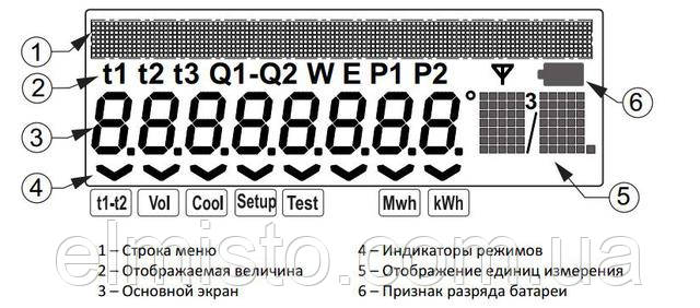 Дисплей счетчика теплаСЕМПАЛ СВТУ-11Т/В RP