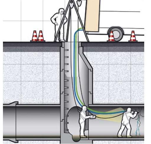 Гидроизоляция: смола CarboPur F: медленно-реагирующая и сильно расширяющ смола(КарбоПур F) Компонент В