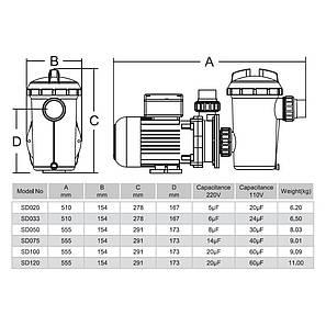 Насос Emaux SD050 (220В, 8.5 м³/час, 0.5HP), для бассейнов объёмом до 34 м3, фото 2