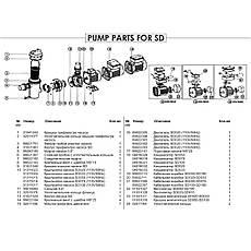 Насос Emaux SD050 (220В, 8.5 м³/час, 0.5HP), для бассейнов объёмом до 34 м3, фото 3