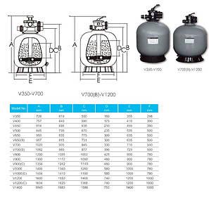 Фильтр Emaux V800 (24.9 м3/ч, D800), для бассейна объёмом до 100 м3, фото 2