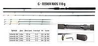 Фидерное удилище BratFishing G-Feeder Rods 3.3m ( до110g)