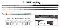 Фидерное удилище BratFishing G-Feeder Rods 3,6m (до 80g)