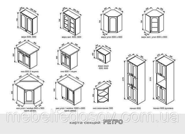 модули для кухни ретро фабрики Абсолют