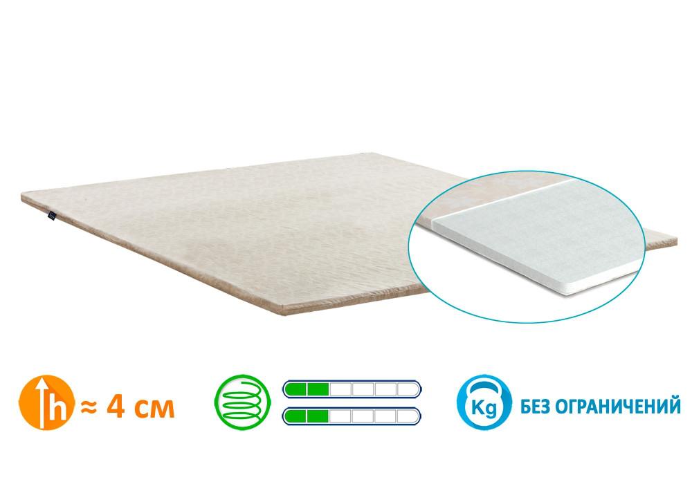 Тонкий матрас Matroluxe Футон-1 160x200 см (7582)