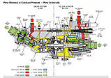 Блок передачи энергии Eaton MPHV3-115-1C для авиатехники, фото 2