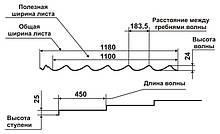 Металлочерепица Rauni 0.45 мм RAL 7024 (тёмно-серая) MAT 0,45 Premium