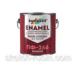 Эмаль для пола ПФ-266 0.9 кг ПФ-266 Желто-коричневая