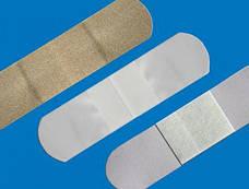 Пластырь бактерицидный