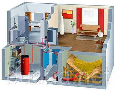 Схема устройства отопительной системы с печкой с водяным контуром