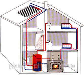 Схема системы отопления определяется на стадии проектирования дома