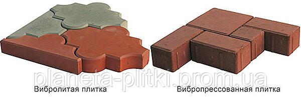 Вибролитая и вибропрессованная плитка