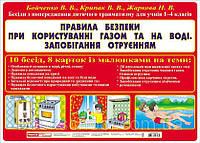 Ранок Світогляд 1033-1 Плакат Правила безопасности с газом,на воде,отравление (13104107У)