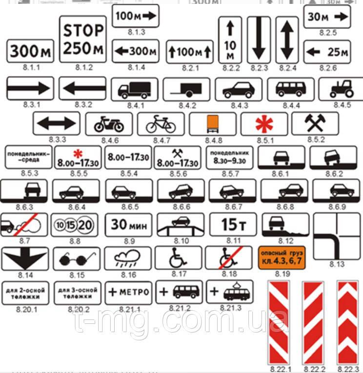 Таблички для дорожных знаков