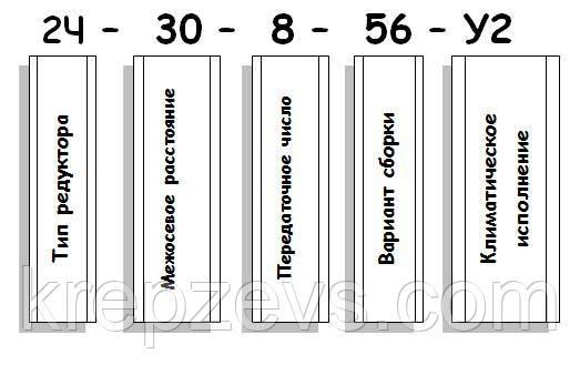 Условное обозначение редуктора 2Ч