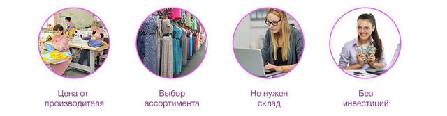 Преимущества дропшиппинга женской одежды