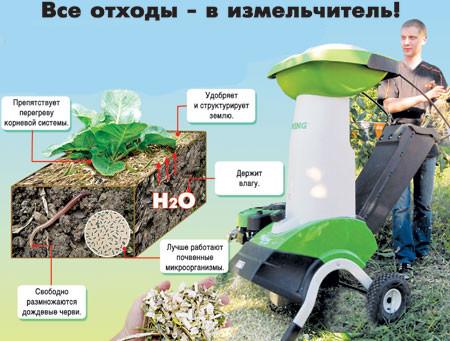 Садовый измельчитель - незаменимый помощник при уборке сада