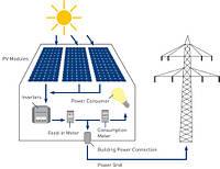 Частка відновлюваної енергетики в світі досягла 25%