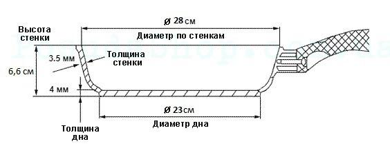 Схема Сковорода Биол чугунная глубокая 28 см