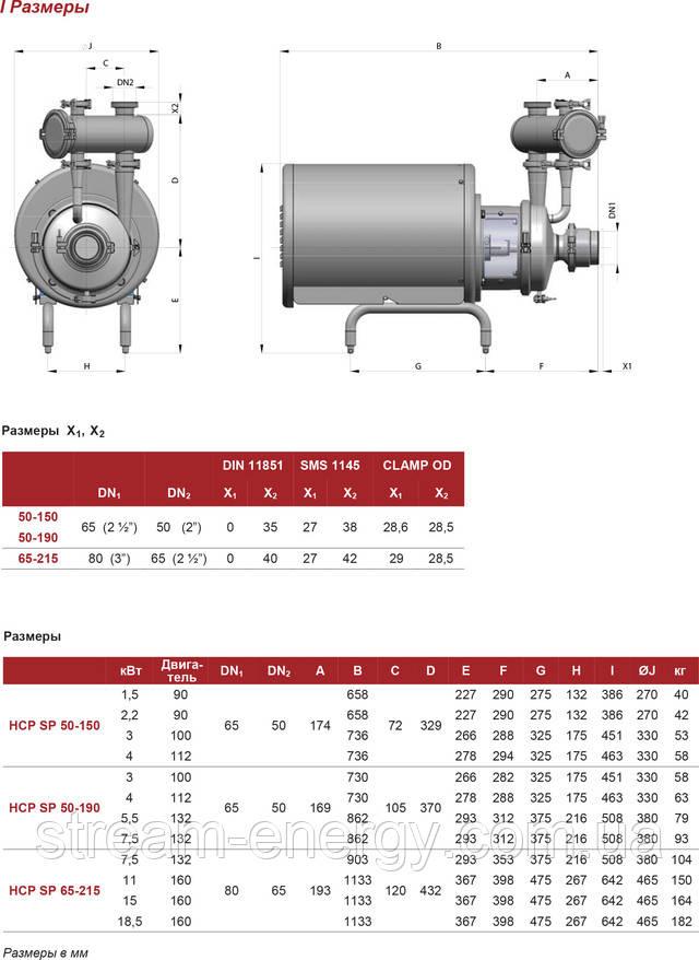 насос Inoxpa Prolac HCP SP 50-150