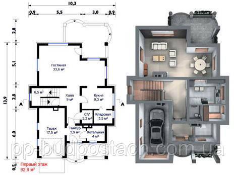 Как правильно выбрать проект своего дома