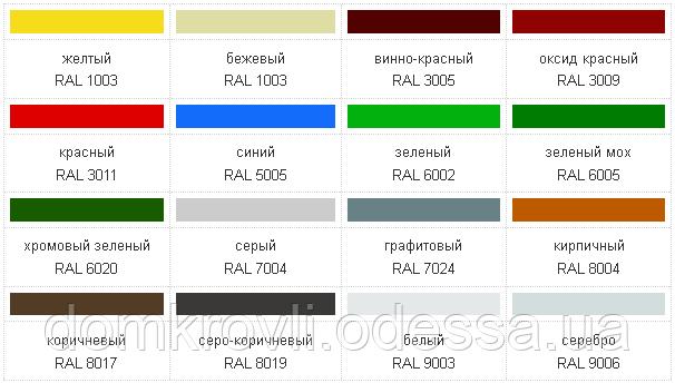 цветовая гамма металочерепицы Maxima