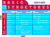 "Стенд ""BASIC STRUKTURES"""