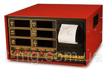 Газоанализатор 1 класс Инфракар