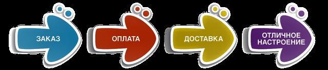 Схема работы нашего интернет магазина ledwatt.com.ua