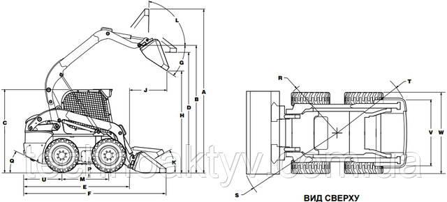 Спецификации колесных мини-погрузчиков Super Boom®