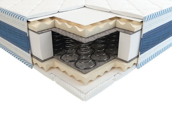 Матрас Викси 3D comfort зима-лето 70х140