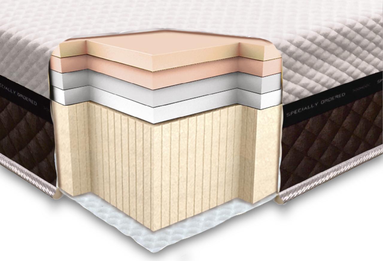 Ортопедический матрас Laconica foam 90х190