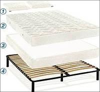 Кровать на ламелях готовая