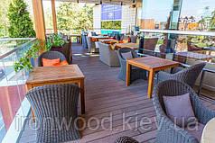 Террасы для ресторанов