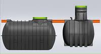 Автономная канализация (биостанция с очисткой 98%) для дома на 3-4 человека