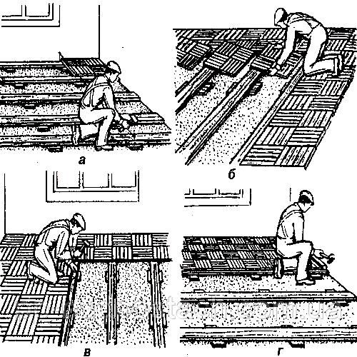 Правила при влаштуванні підлог