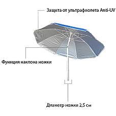 Зонт пляжный с наклоном 180 cm .Цветной  Ткань с защитой от УФ излучения. (palma 1), фото 2