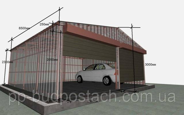 Як побудувати гараж своїми руками