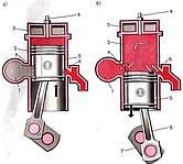 Двухтактные и четырехтактные двигатели - принципы работы