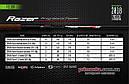 Удилище фидерное Razer Progressive Feeder 13'ft - 110g, фото 2
