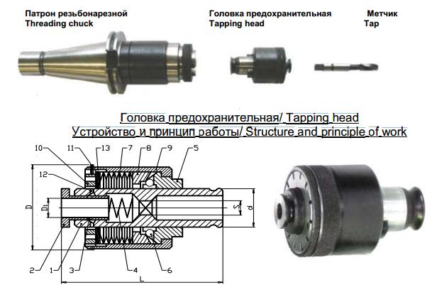 Патрон резьбонарезной с осевой компенсацией ИСО 50 – M14-М24